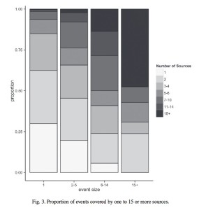 IOAS-graph-2015