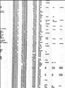 Records from the Truth Commission for El Salvador, names redacted (click to enlarge)