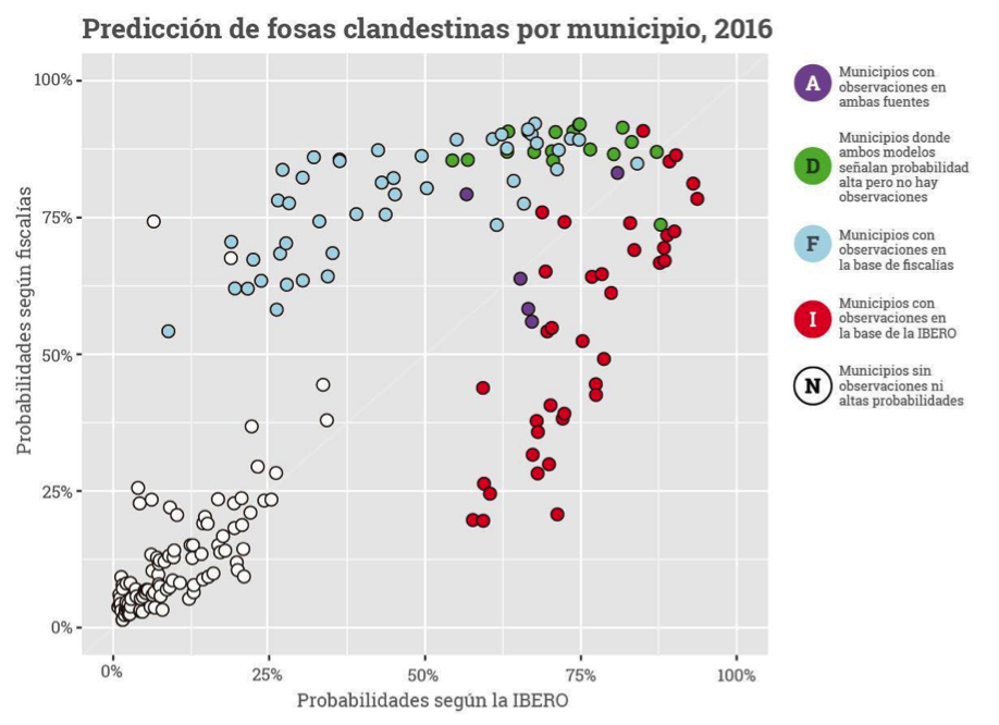 predictions by municipio 2016